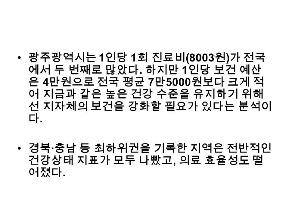 청정지역이라도 비만 · 음주 탓에 건강 나빠져 지역민의 건강상태는 광주광역시가, 질병예방 성 과는 전북과 전남, 의료 효율성 ( 환자를 다른 지역 의 병원에 보내지 않고 지자체 내 병원에서 치료 하는 비율 ) 에선 서울이 우수한 것으로 조사됐다.