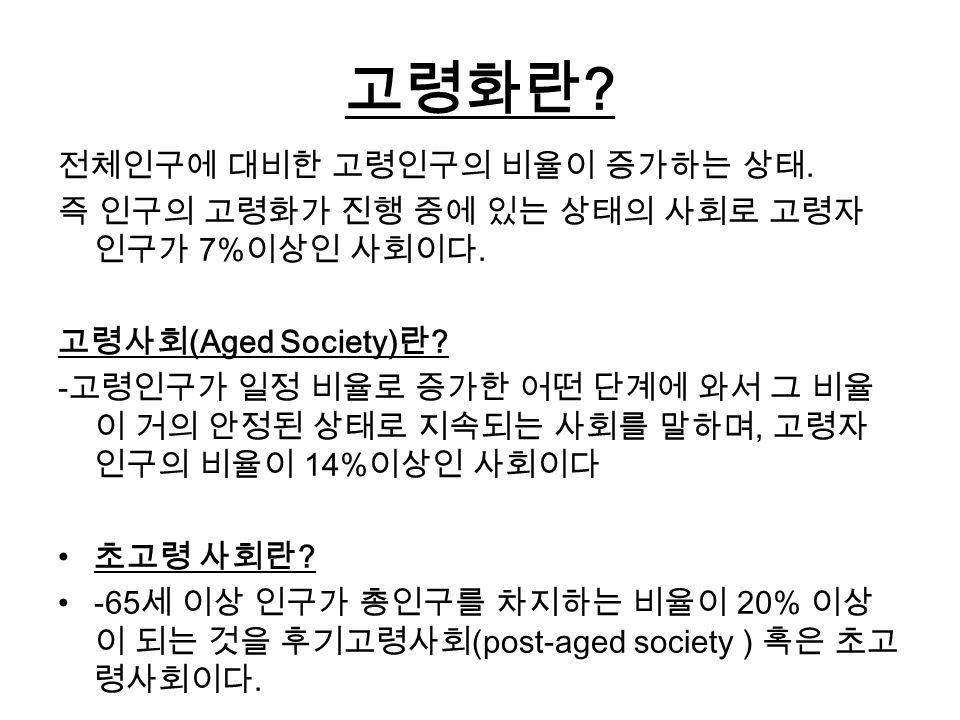 정부 정책 변화 불가피할 듯 경제협력개발기구 (OECD) 는 경제전망보고서에 서 저출산과 고령화로 4.4% 인 한국의 잠재성장 률이 2016~2026 년에는 2.4% 로 떨어질 것으로 전망.