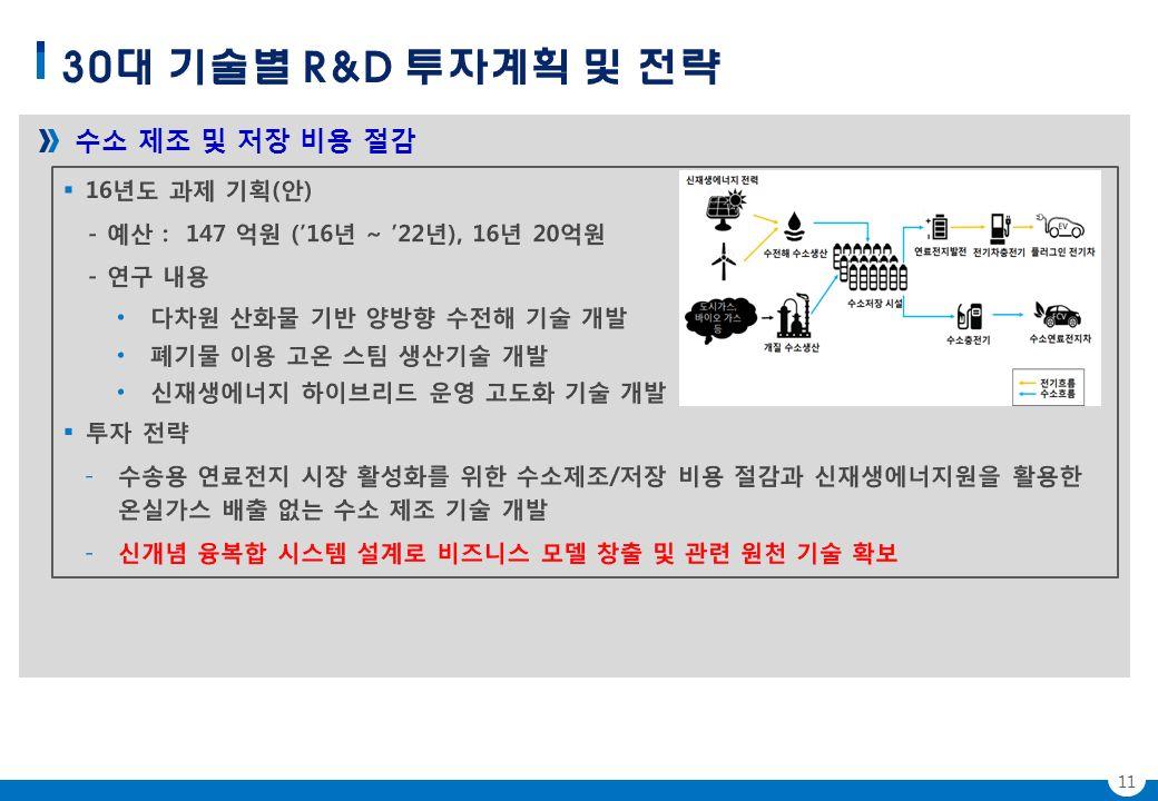 11 수소 제조 및 저장 비용 절감