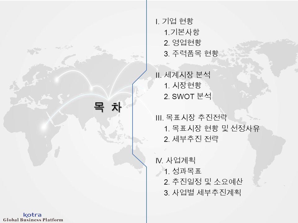 World Champ 2014 목 차 I. 기업 현황 1. 기본사항 2. 영업현황 3.