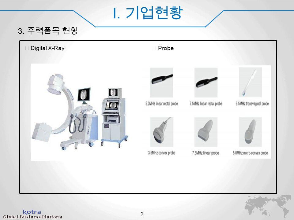 World Champ 2014 I. 기업현황 3. 주력품목 현황 2 ◆ Digital X-Ray ◆ Probe
