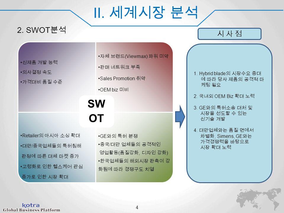 World Champ 2014 II. 세계시장 분석 2.