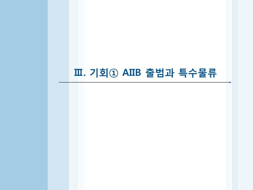 Ⅲ. 기회 ① AIIB 출범과 특수물류