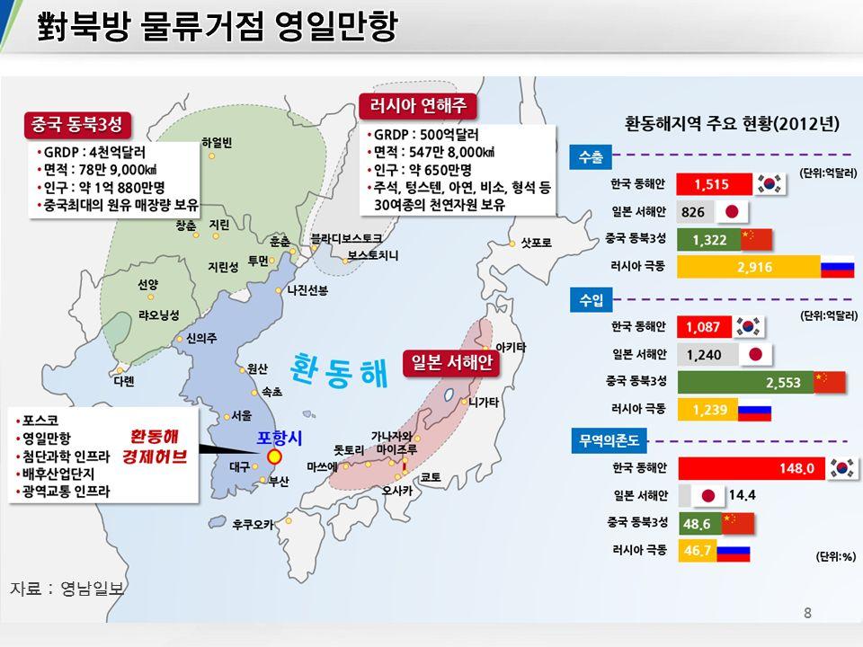 8 자료 : 영남일보