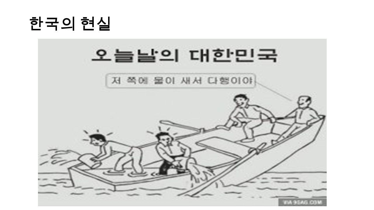 한국의 현실