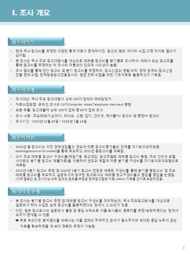 3 한국방송광고진흥공사 광고산업진흥국 I. 조사 개요 현재 국내 광고비를 추정한 다양한 통계 자료가 존재하지만, 광고의 범위, 데이터 수집 과정 차이로 결과가 상이함.