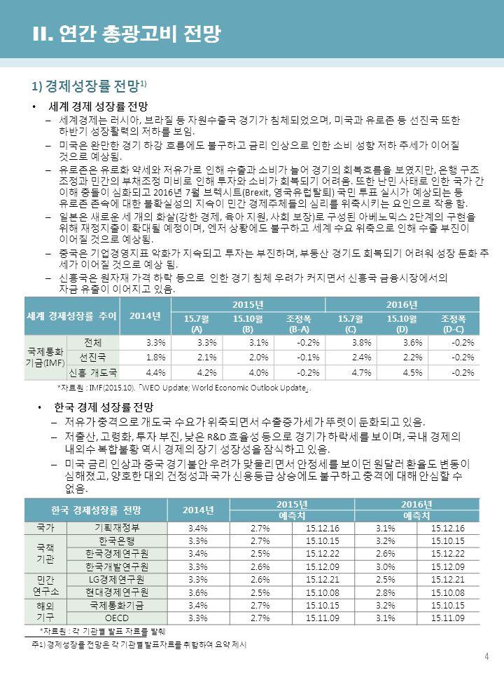 4 한국방송광고진흥공사 광고산업진흥국 II.