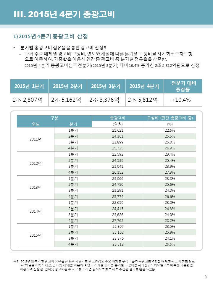 8 한국방송광고진흥공사 광고산업진흥국 III.