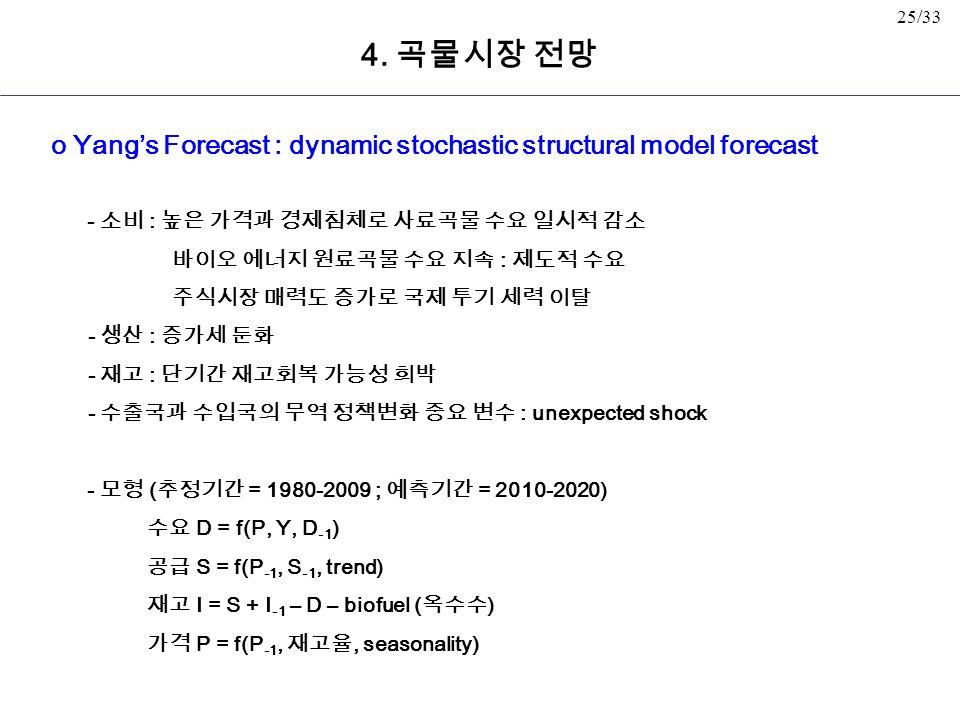 25/33 o Yang's Forecast : dynamic stochastic structural model forecast - 소비 : 높은 가격과 경제침체로 사료곡물 수요 일시적 감소 바이오 에너지 원료곡물 수요 지속 : 제도적 수요 주식시장 매력도 증가로 국제 투기 세력 이탈 - 생산 : 증가세 둔화 - 재고 : 단기간 재고회복 가능성 희박 - 수출국과 수입국의 무역 정책변화 중요 변수 : unexpected shock - 모형 ( 추정기간 = 1980-2009 ; 예측기간 = 2010-2020) 수요 D = f(P, Y, D -1 ) 공급 S = f(P -1, S -1, trend) 재고 I = S + I -1 – D – biofuel ( 옥수수 ) 가격 P = f(P -1, 재고율, seasonality) 4.