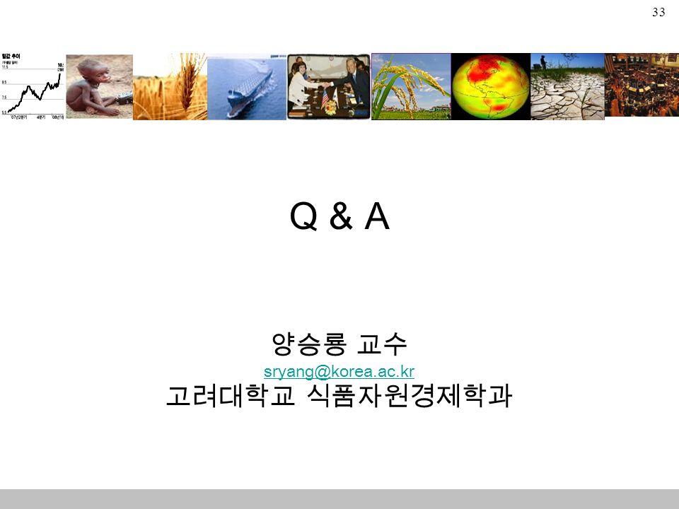 33 Q & A 양승룡 교수 sryang@korea.ac.kr 고려대학교 식품자원경제학과 sryang@korea.ac.kr