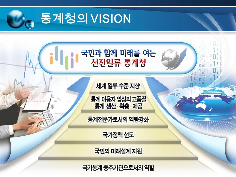 통계청의 VISION
