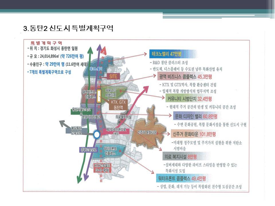 3. 동탄 2 신도시 특별계획구역