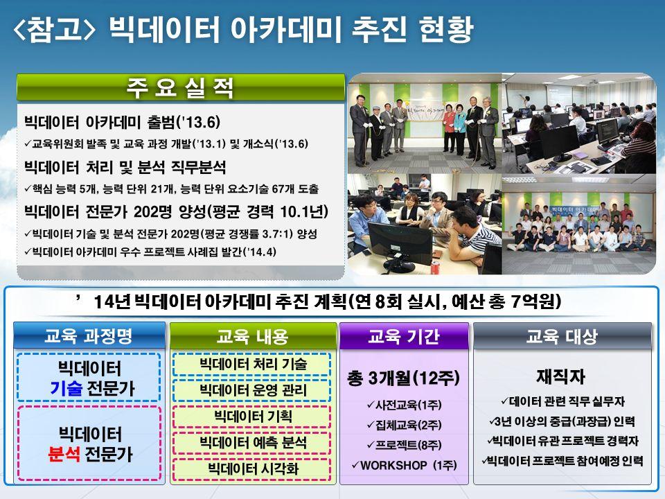 '14년 빅데이터 아카데미 추진 계획(연 8회 실시, 예산 총 7억원)