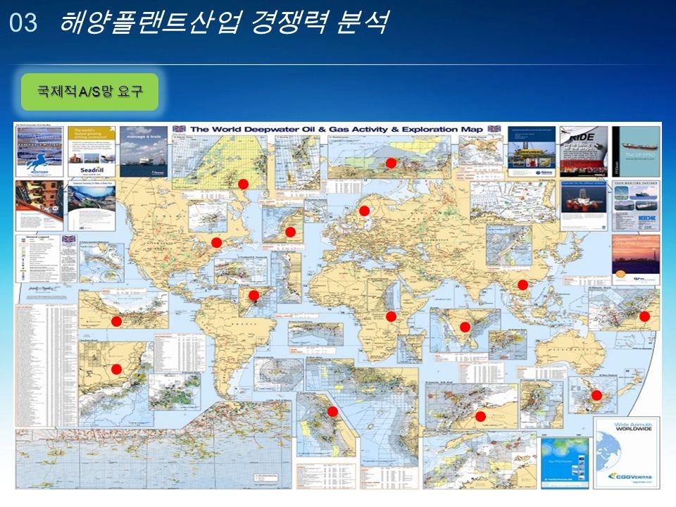 03 해양플랜트산업 경쟁력 분석 국제적 A/S 망 요구