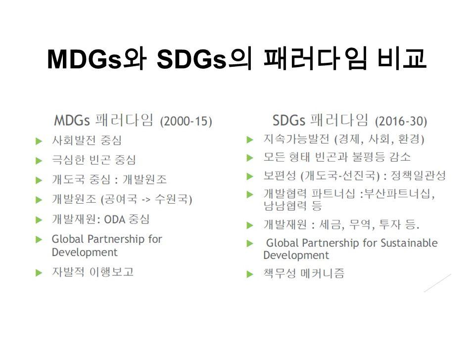 MDGs 와 SDGs 의 패러다임 비교