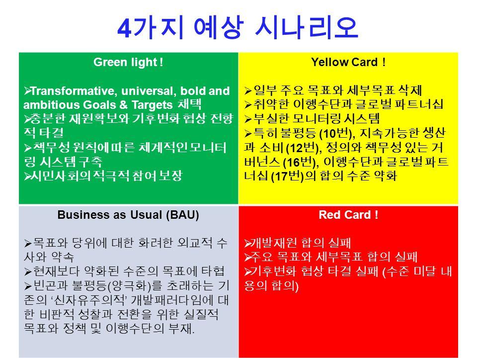4 가지 예상 시나리오 Green light .