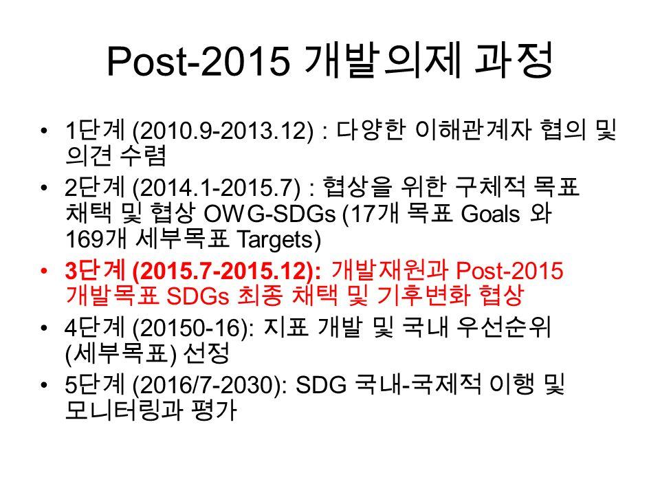 Post-2015 개발의제 과정 1 단계 (2010.9-2013.12) : 다양한 이해관계자 협의 및 의견 수렴 2 단계 (2014.1-2015.7) : 협상을 위한 구체적 목표 채택 및 협상 OWG-SDGs (17 개 목표 Goals 와 169 개 세부목표 Targets) 3 단계 (2015.7-2015.12): 개발재원과 Post-2015 개발목표 SDGs 최종 채택 및 기후변화 협상 4 단계 (20150-16): 지표 개발 및 국내 우선순위 ( 세부목표 ) 선정 5 단계 (2016/7-2030): SDG 국내 - 국제적 이행 및 모니터링과 평가