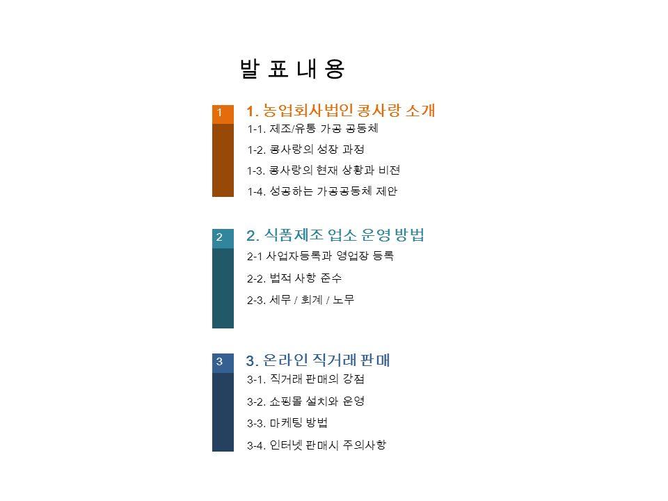 1-1. 제조 / 유통 가공 공동체 1. 농업회사법인 콩사랑 소개 1-2. 콩사랑의 성장 과정 1-3.