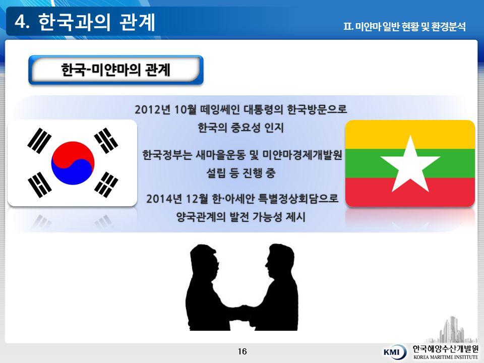 4. 한국과의 관계 16 Ⅱ.