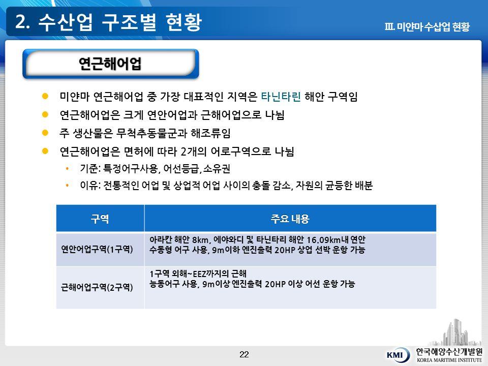 2. 수산업 구조별 현황 22 Ⅲ.
