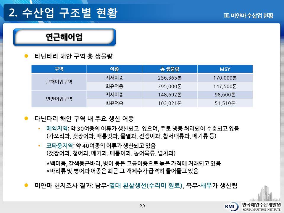 2. 수산업 구조별 현황 23 Ⅲ.