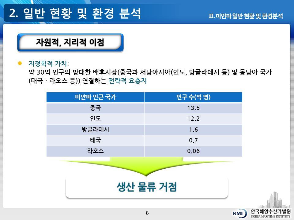 생산 물류 거점 2. 일반 현황 및 환경 분석 8 Ⅱ.