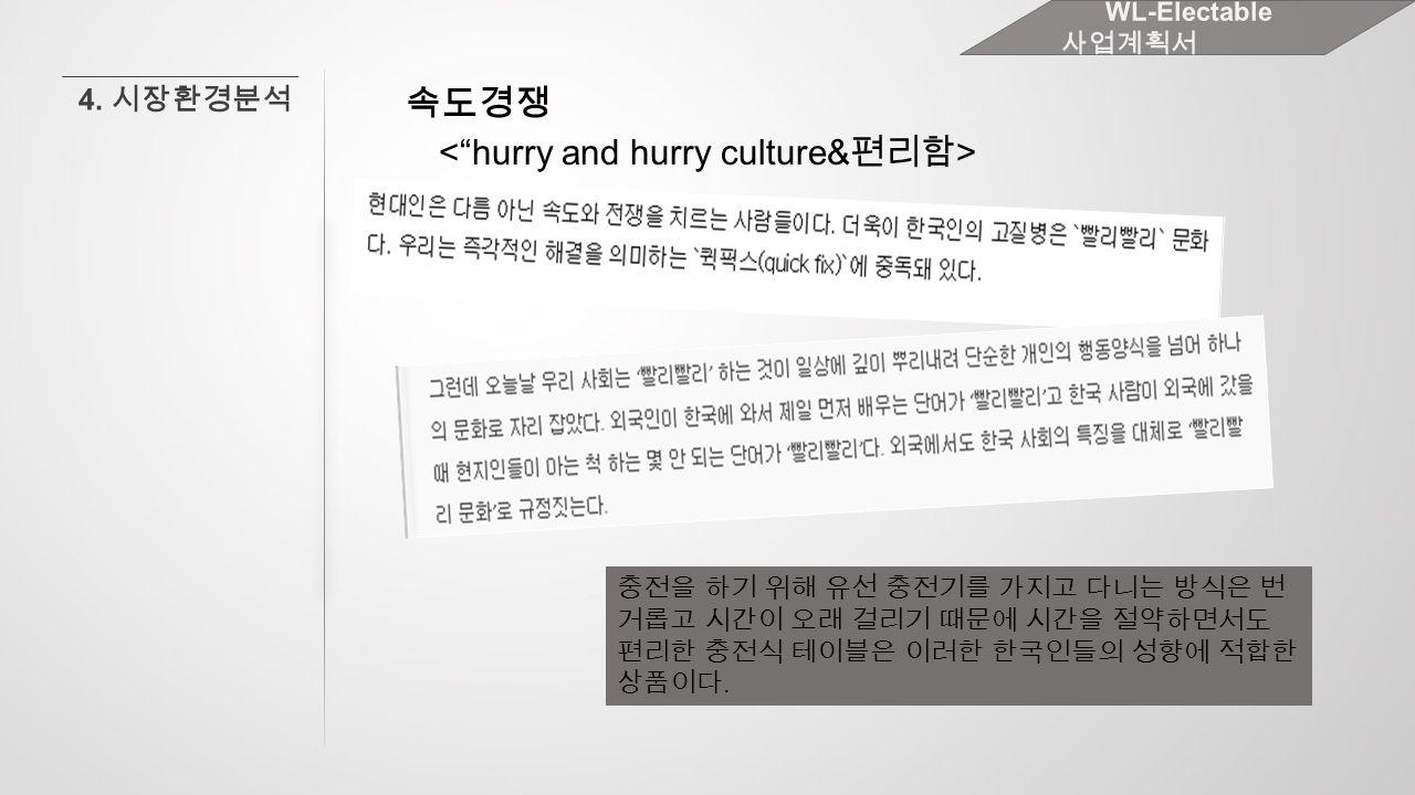 충전을 하기 위해 유선 충전기를 가지고 다니는 방식은 번 거롭고 시간이 오래 걸리기 때문에 시간을 절약하면서도 편리한 충전식 테이블은 이러한 한국인들의 성향에 적합한 상품이다.