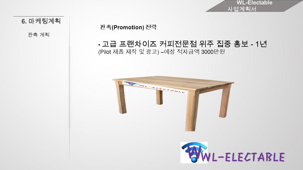 판촉 (Promotion) 전략 고급 프랜차이즈 커피전문점 위주 집중 홍보 - 1 년 (Pilot 제품 제작 및 광고 ) – 예상 적자금액 3000 만원 WL-ELECTABLE W