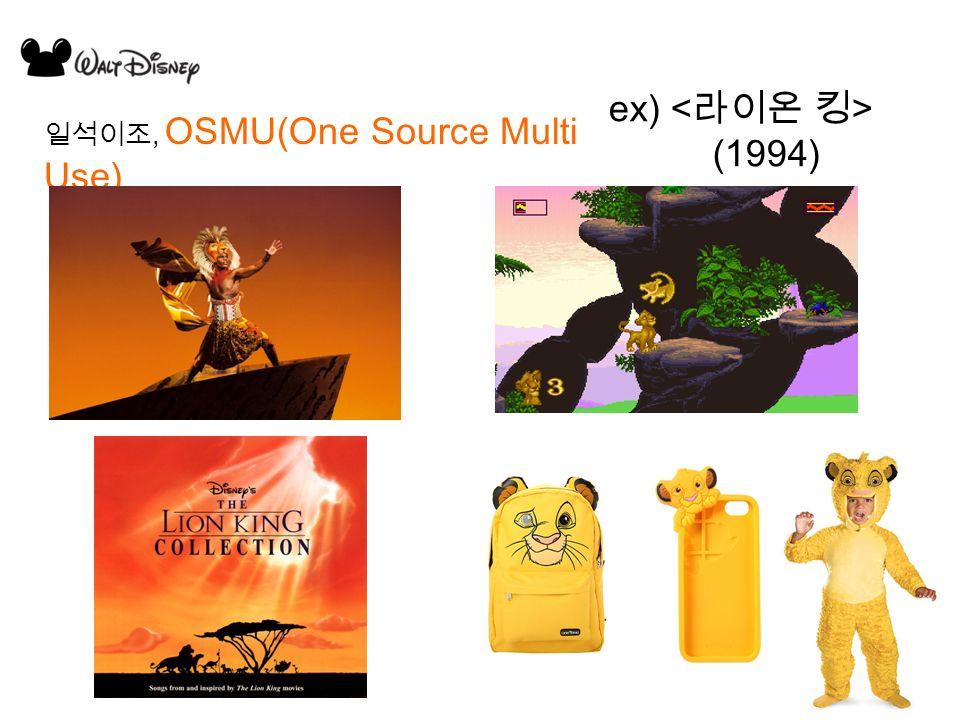 일석이조, OSMU(One Source Multi Use) ex) (1994)