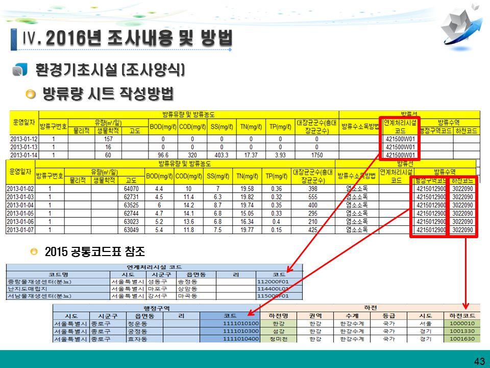 43 Ⅳ. 2016년 조사내용 및 방법 Ⅳ. 2016년 조사내용 및 방법 환경기초시설 (조사양식) 방류량 시트 작성방법 방류량 시트 작성방법 2015 공통코드표 참조