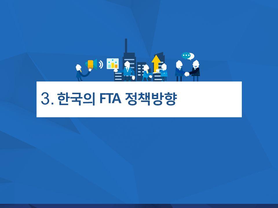 세계통상환경변화와 한국의 대응 2015. 11. 11 윤상직 산업통상자원부 장관