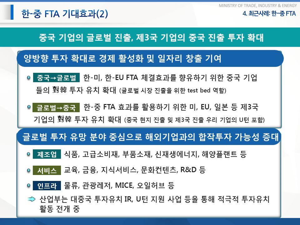 한 - 미, 한 -EU FTA 체결효과를 향유하기 위한 중국 기업 들의 對韓 투자 유치 확대 ( 글로벌 시장 진출을 위한 test bed 역할 ) 한 - 중 FTA 효과를 활용하기 위한 미, EU, 일본 등 제 3 국 기업의 對韓 투자 유치 확대 ( 중국 현지 진출 및 제 3 국 진출 우리 기업의 U 턴 포함 ) 중국 → 글로벌 글로벌 → 중국 식품, 고급소비재, 부품소재, 신재생에너지, 해양플랜트 등 제조업 교육, 금융, 지식서비스, 문화컨텐츠, R&D 등 서비스 물류, 관광레저, MICE, 오일허브 등 인프라 산업부는 대중국 투자유치 IR, U 턴 지원 사업 등을 통해 적극적 투자유치 활동 전개 중