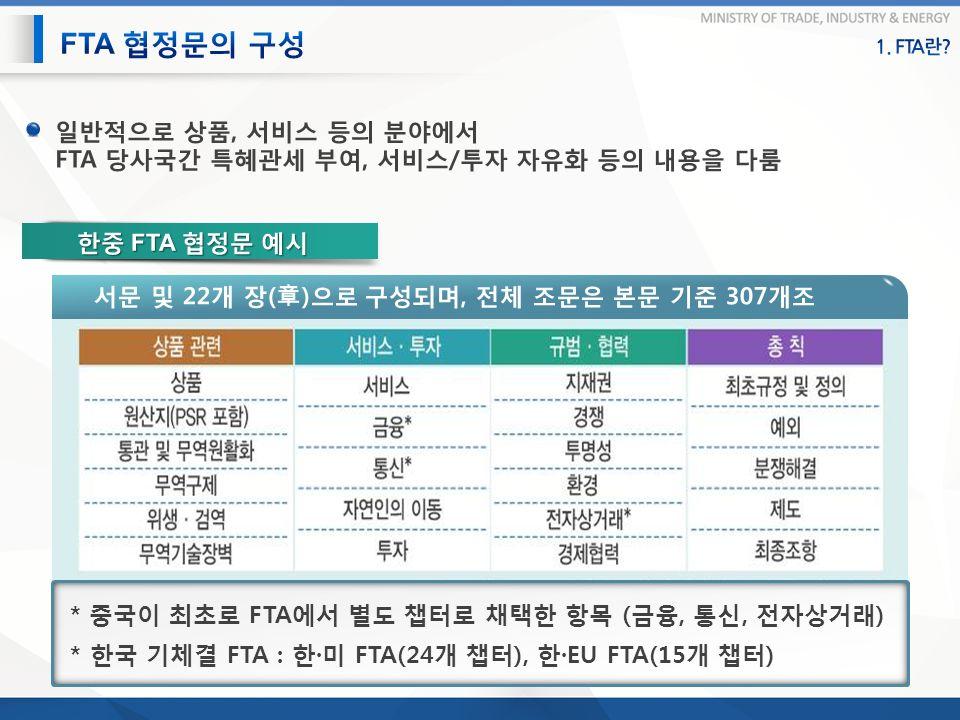 * 한국 기체결 FTA : 한 · 미 FTA(24 개 챕터 ), 한 ·EU FTA(15 개 챕터 ) * 중국이 최초로 FTA 에서 별도 챕터로 채택한 항목 ( 금융, 통신, 전자상거래 )