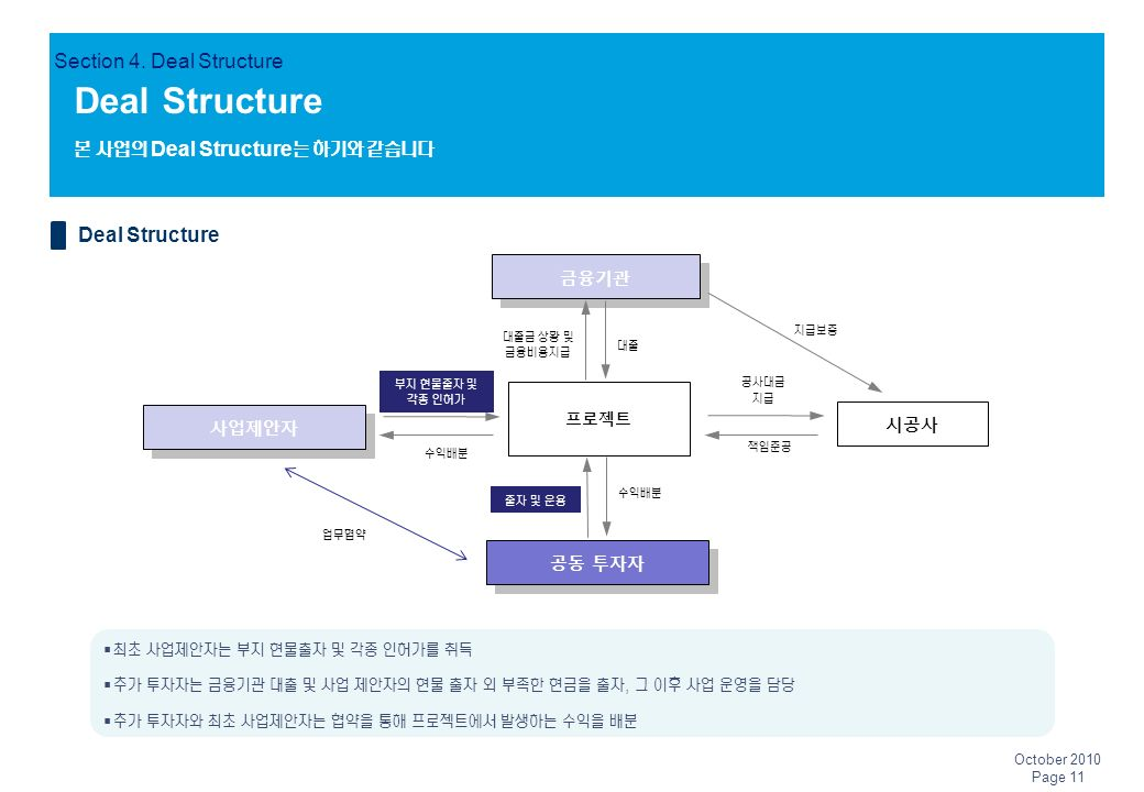Deal Structure Section 4.