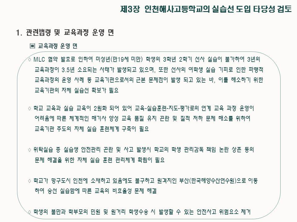 제3장 인천해사고등학교의 실습선 도입 타당성 검토 ▣ 교육과정 운영 면 1.