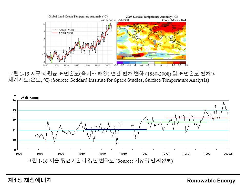Renewable Energy 제 1 장 재생에너지 그림 1-15 지구의 평균 표면온도 ( 육지와 해양 ) 연간 편차 변화 (1880-2008) 및 표면온도 편차의 세계지도 ( 온도, ℃ ) (Source: Goddard Institute for Space Studies, Surface Temperature Analysis) 그림 1-16 서울 평균기온의 경년 변화도 (Source: 기상청 날씨정보 )