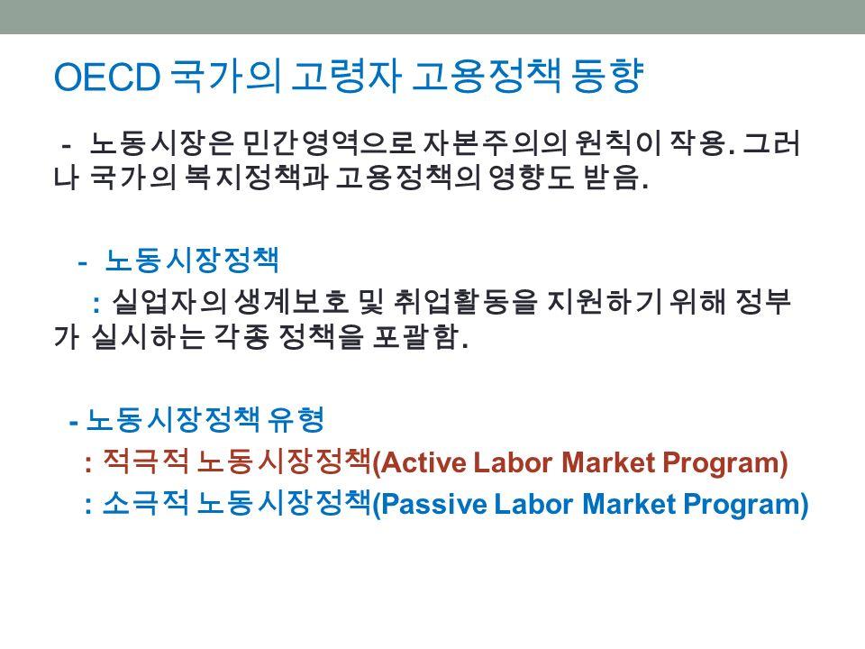 OECD 국가의 고령자 고용정책 동향 - 노동시장은 민간영역으로 자본주의의 원칙이 작용. 그러 나 국가의 복지정책과 고용정책의 영향도 받음.