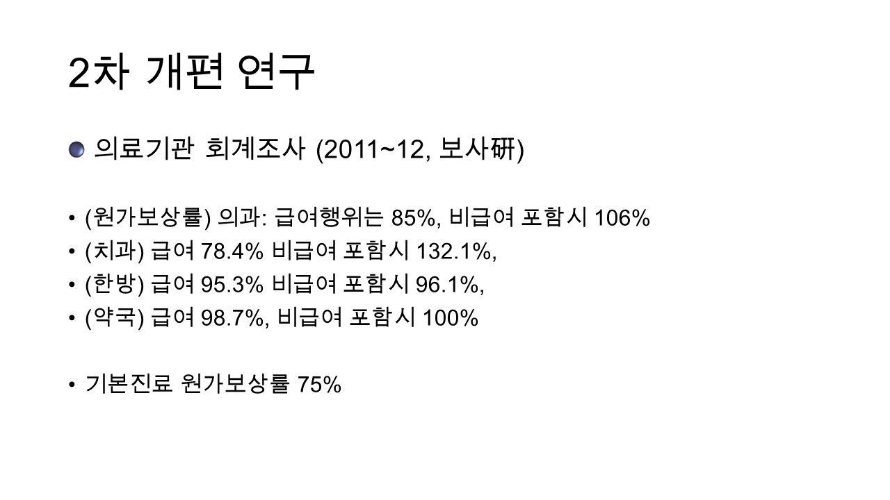 2 차 개편 연구 의료기관 회계조사 (2011~12, 보사硏 ) ( 원가보상률 ) 의과 : 급여행위는 85%, 비급여 포함시 106% ( 치과 ) 급여 78.4% 비급여 포함시 132.1%, ( 한방 ) 급여 95.3% 비급여 포함시 96.1%, ( 약국 ) 급여 98.7%, 비급여 포함시 100% 기본진료 원가보상률 75%