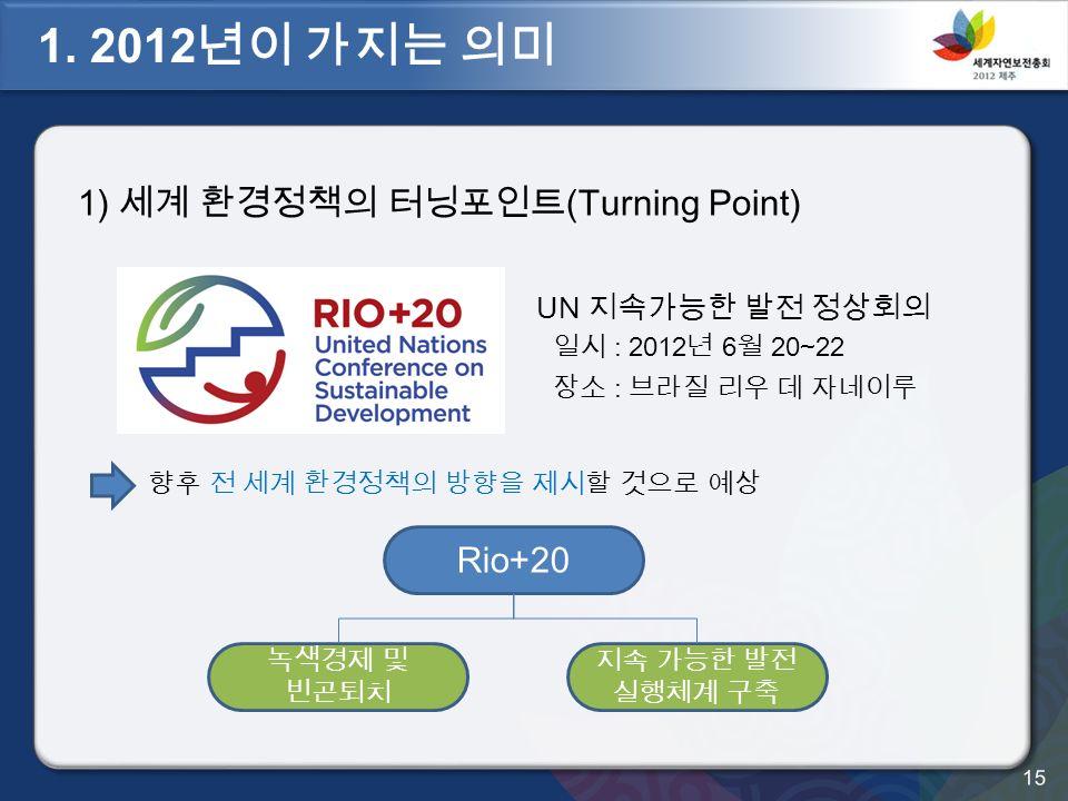 1) 세계 환경정책의 터닝포인트 (Turning Point) UN 지속가능한 발전 정상회의 일시 : 2012 년 6 월 20~22 장소 : 브라질 리우 데 자네이루 향후 전 세계 환경정책의 방향을 제시할 것으로 예상 Rio+20 지속 가능한 발전 실행체계 구축 녹색경제 및 빈곤퇴치