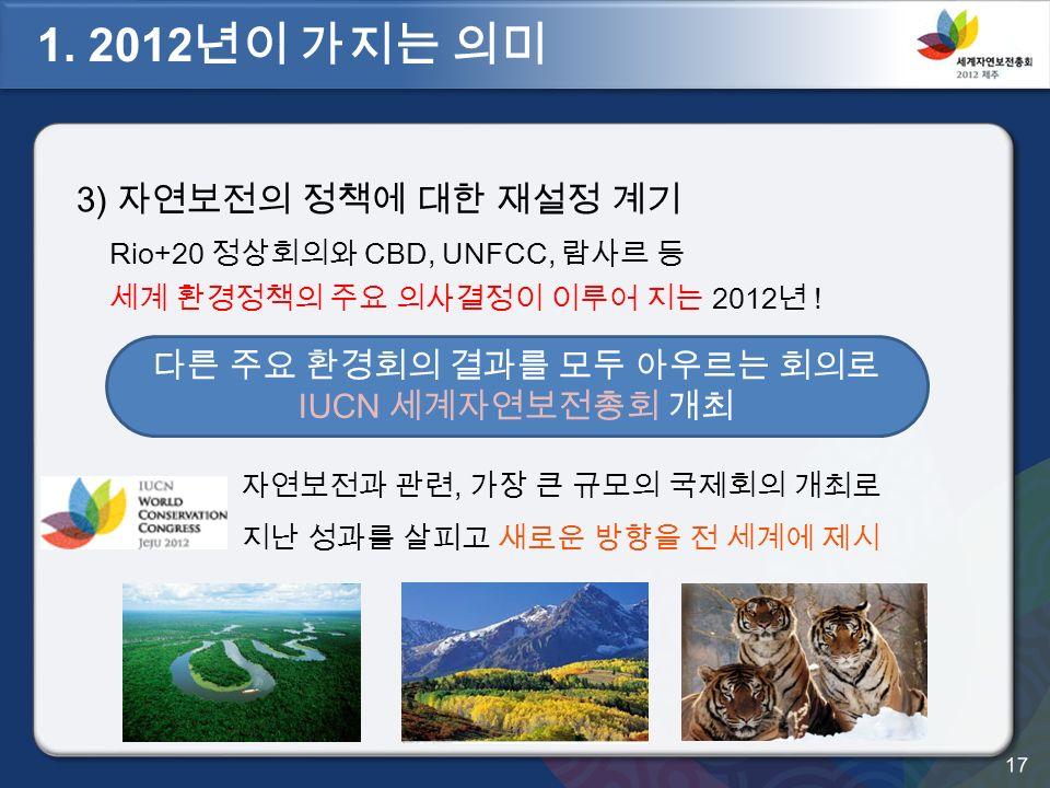 3) 자연보전의 정책에 대한 재설정 계기 Rio+20 정상회의와 CBD, UNFCC, 람사르 등 세계 환경정책의 주요 의사결정이 이루어 지는 2012 년 .