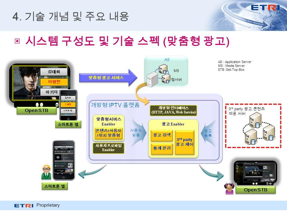 Proprietary ▣시스템 구성도 및 기술 스펙 ( 맞춤형 광고 ) 4.