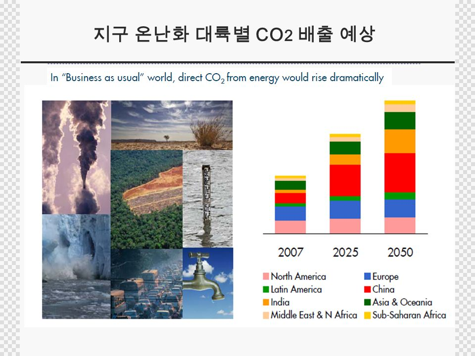 지구 온난화 대륙별 CO 2 배출 예상
