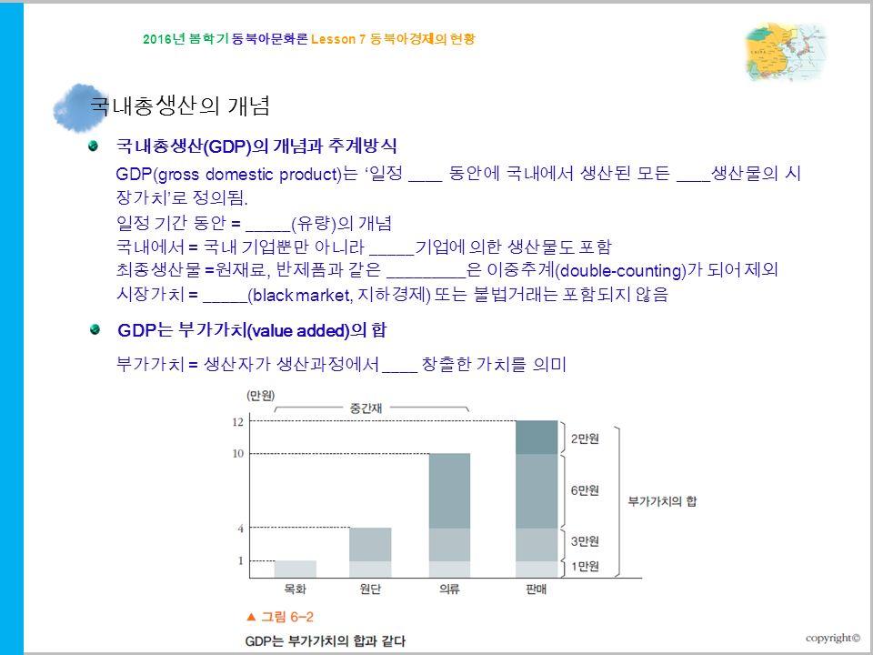 2016 년 봄학기 동북아문화론 Lesson 7 동북아경제의 현황 - 5 - 국내총생산의 개념 국내총생산(GDP)의 개념과 추계방식 GDP(gross domestic product)는 '일정 ____ 동안에 국내에서 생산된 모든 ____생산물의 시 장가치'로 정의됨.