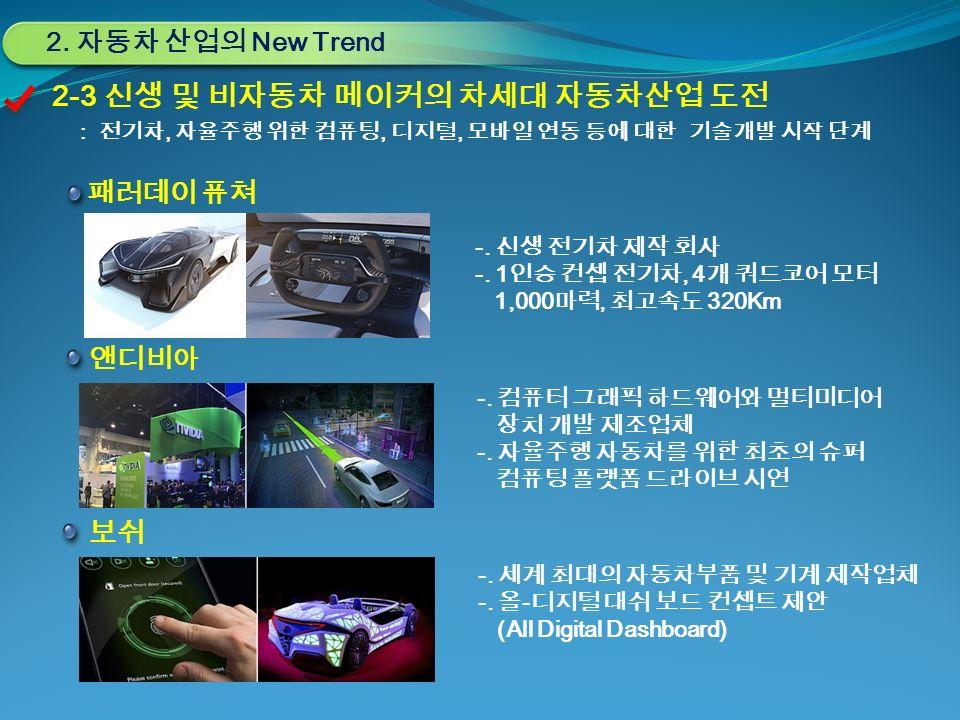 2. 자동차 산업의 New Trend -. 신생 전기차 제작 회사 -.