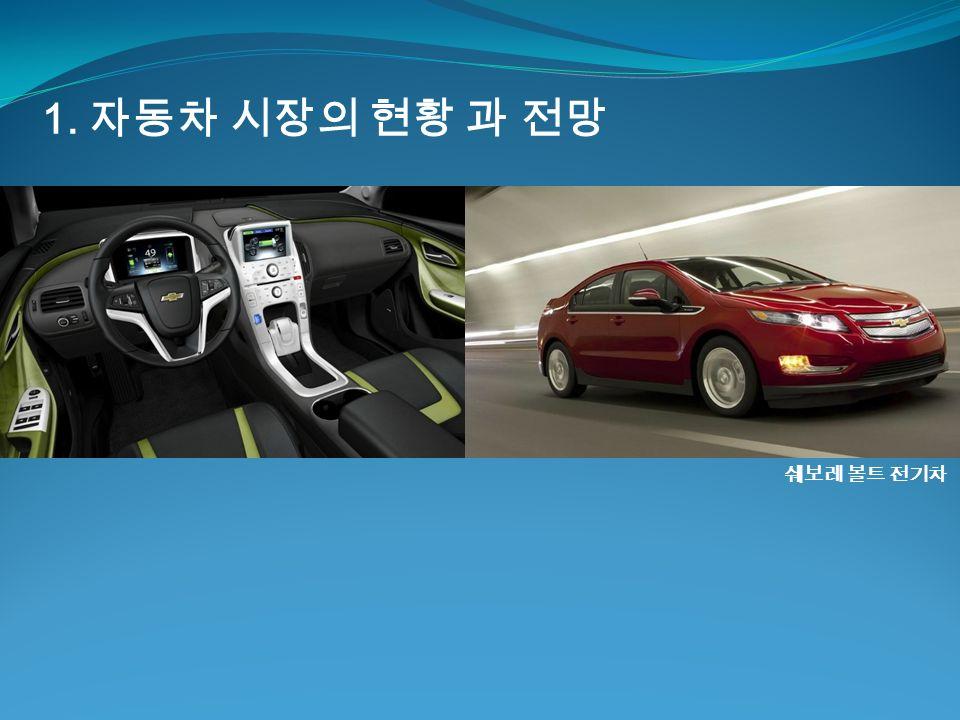 1. 자동차 시장의 현황 과 전망 쉐보레 볼트 전기차