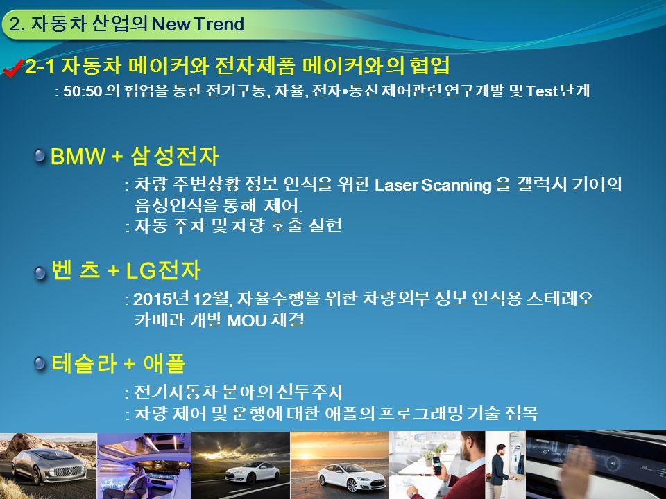 2. 자동차 산업의 New Trend BMW + 삼성전자 : 차량 주변상황 정보 인식을 위한 Laser Scanning 을 갤럭시 기어의 음성인식을 통해 제어.