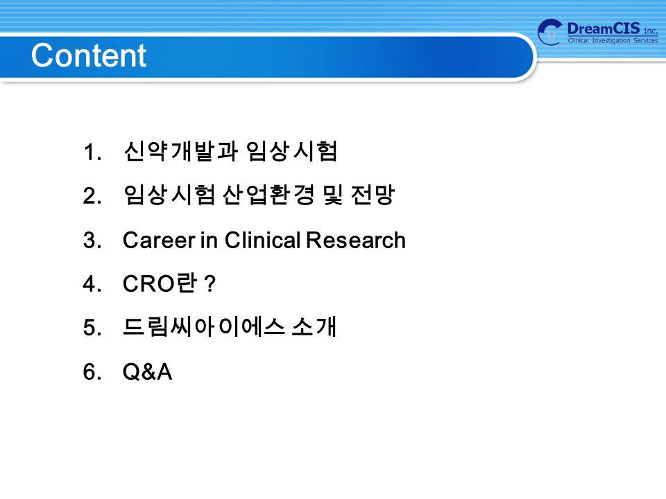 1. 신약개발과 임상시험 2. 임상시험 산업환경 및 전망 3. Career in Clinical Research 4.