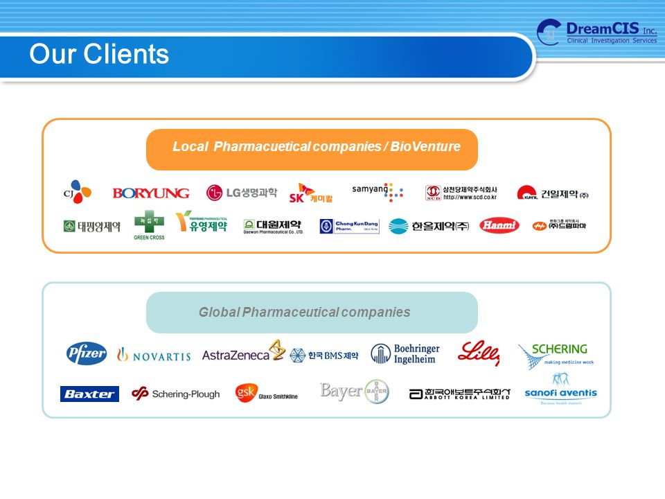 Page 34 Our Clients Local Pharmacuetical companies / BioVenture Global Pharmaceutical companies