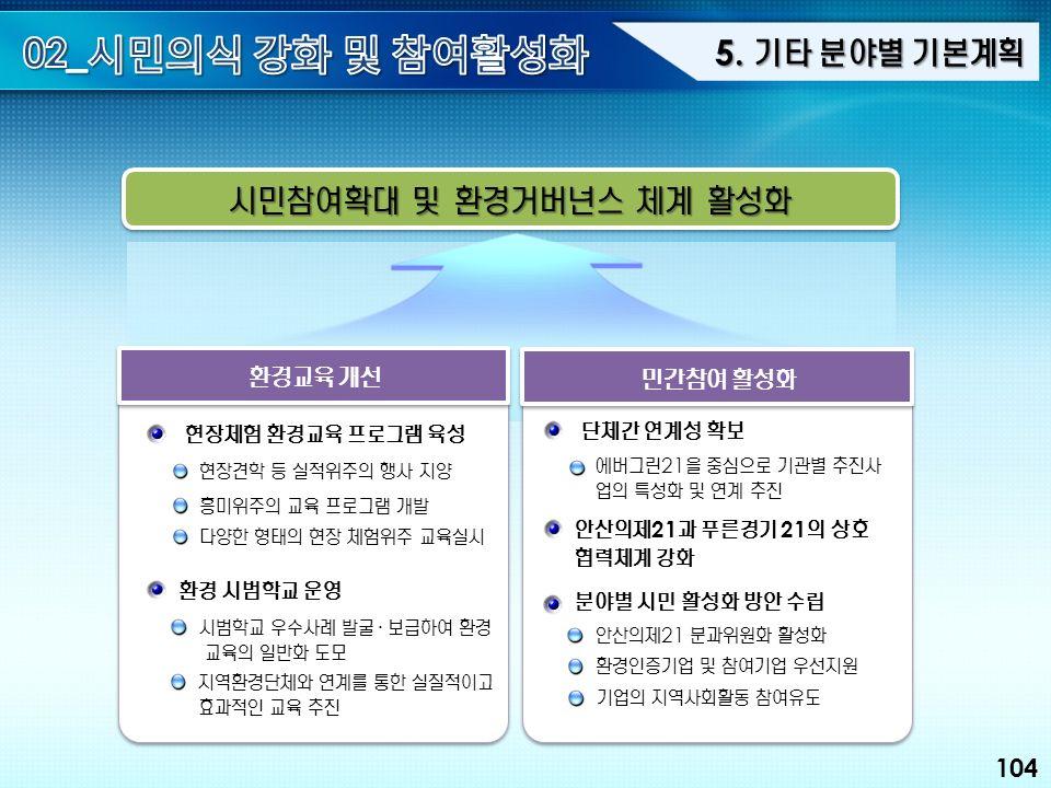 환경교육 개선 민간참여 활성화 104 5.