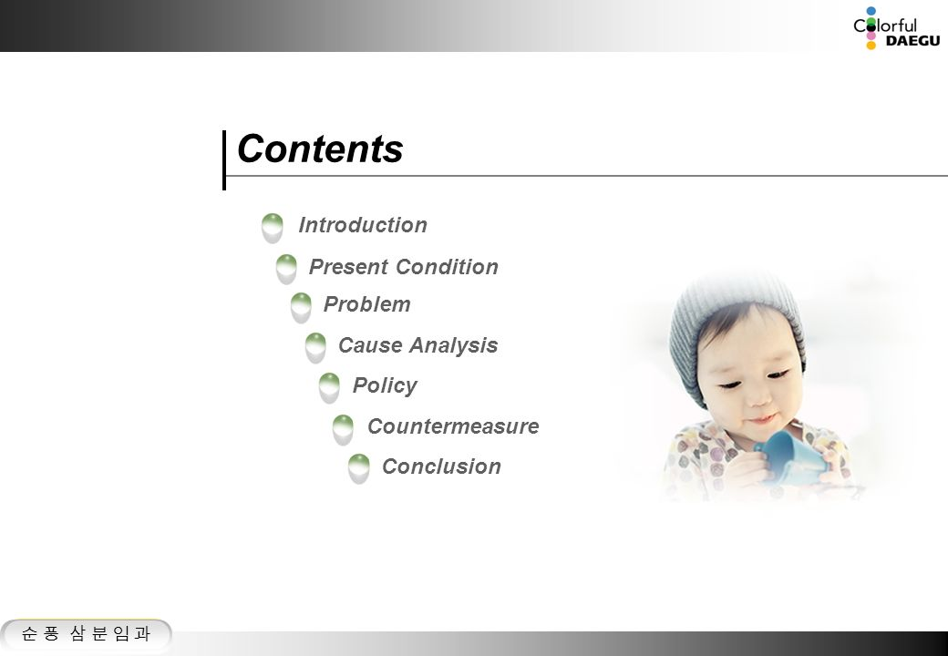 순 풍 삼 분 임 과 Contents Introduction Present Condition Problem Cause Analysis Policy Countermeasure Conclusion